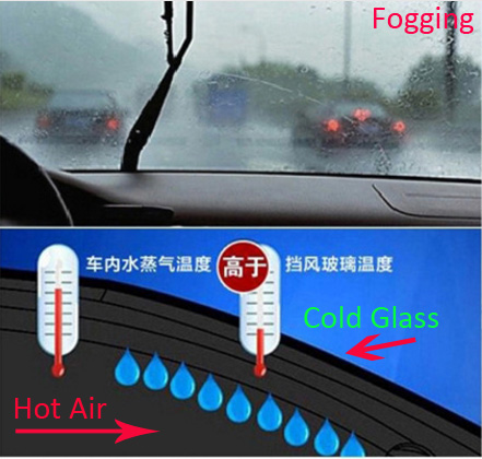 Fogging in the car windshield